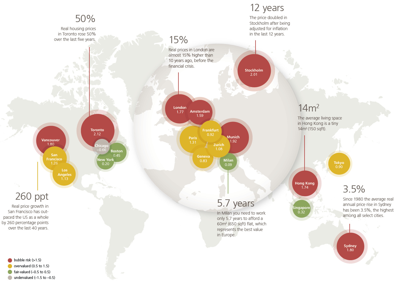 UBS map of global housing bubbles