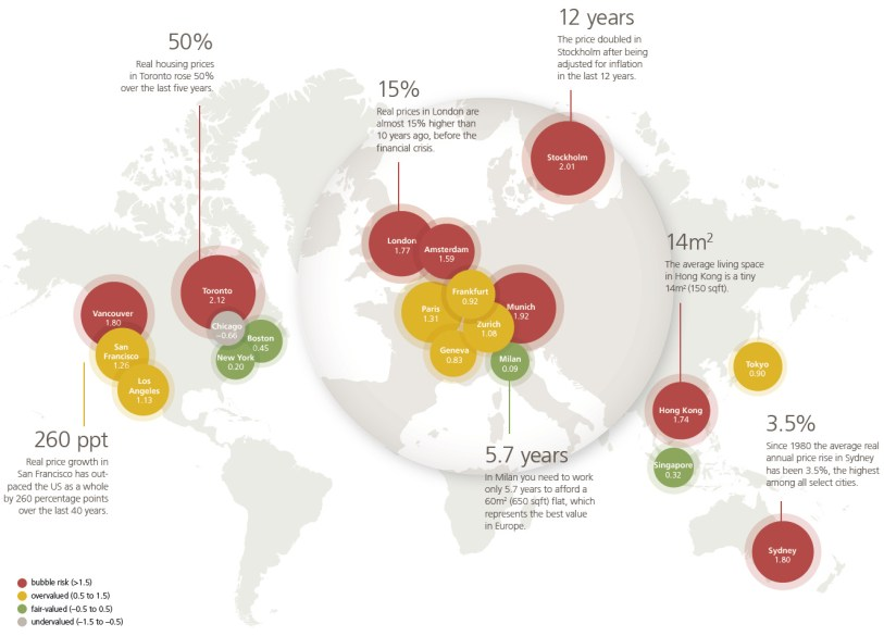 Real Estate Bubbles: The 8 Global Cities at Risk