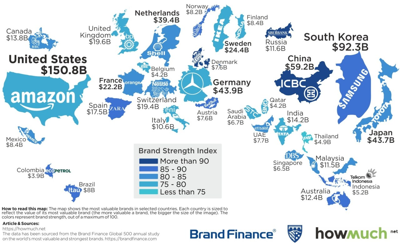 The Most Valuable Brand in Each Country in 2018