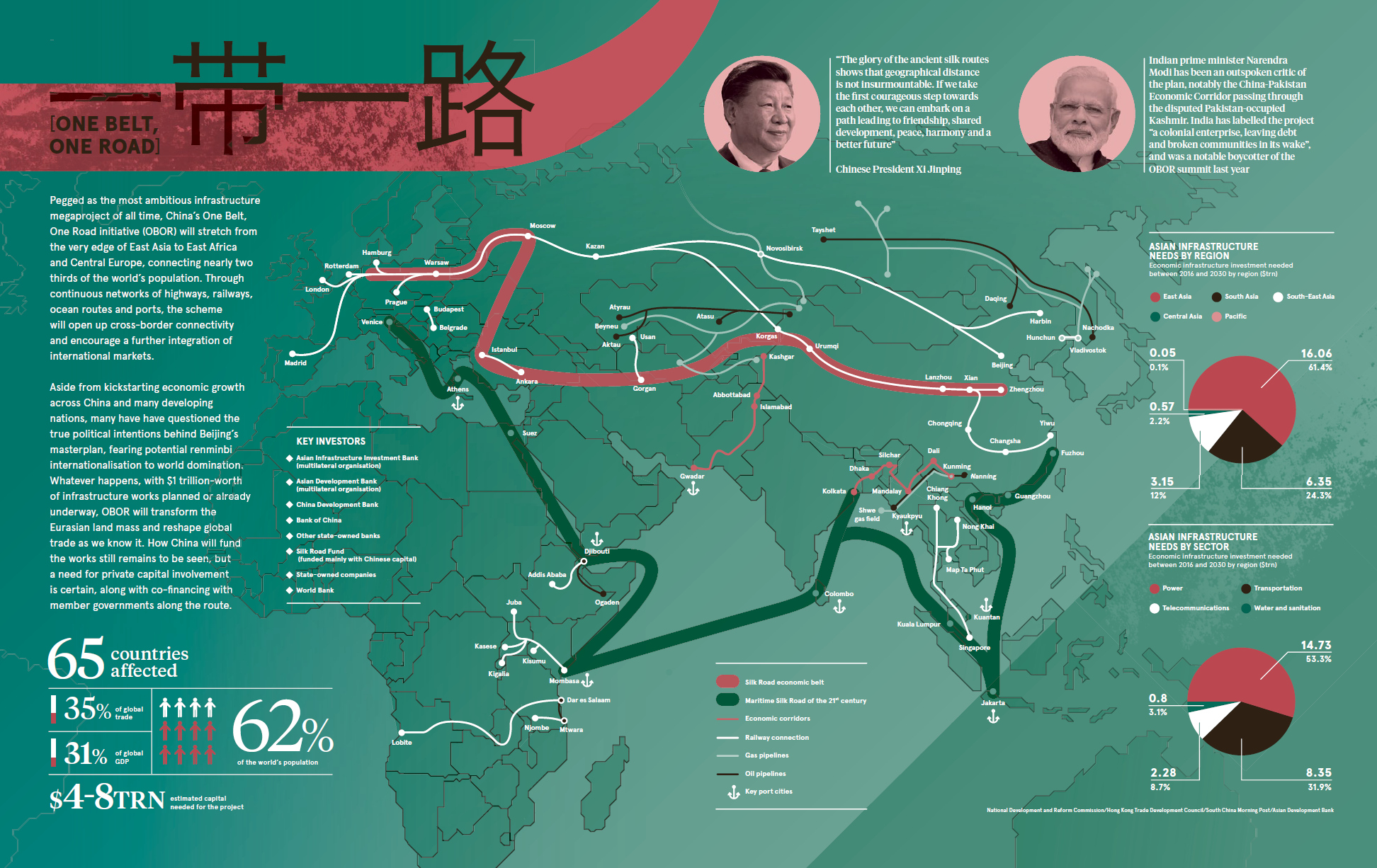 Visualizing China's Most Ambitious Megaproject