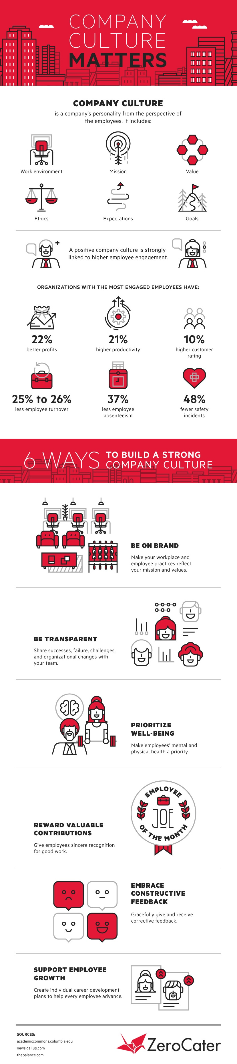 How to Build a Strong Company Culture