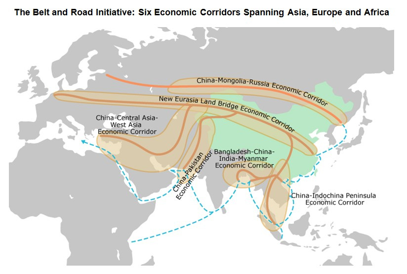 Economic Corridors for OBOR