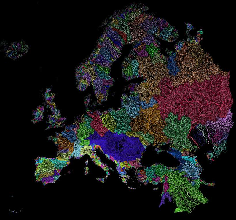 European Watersheds