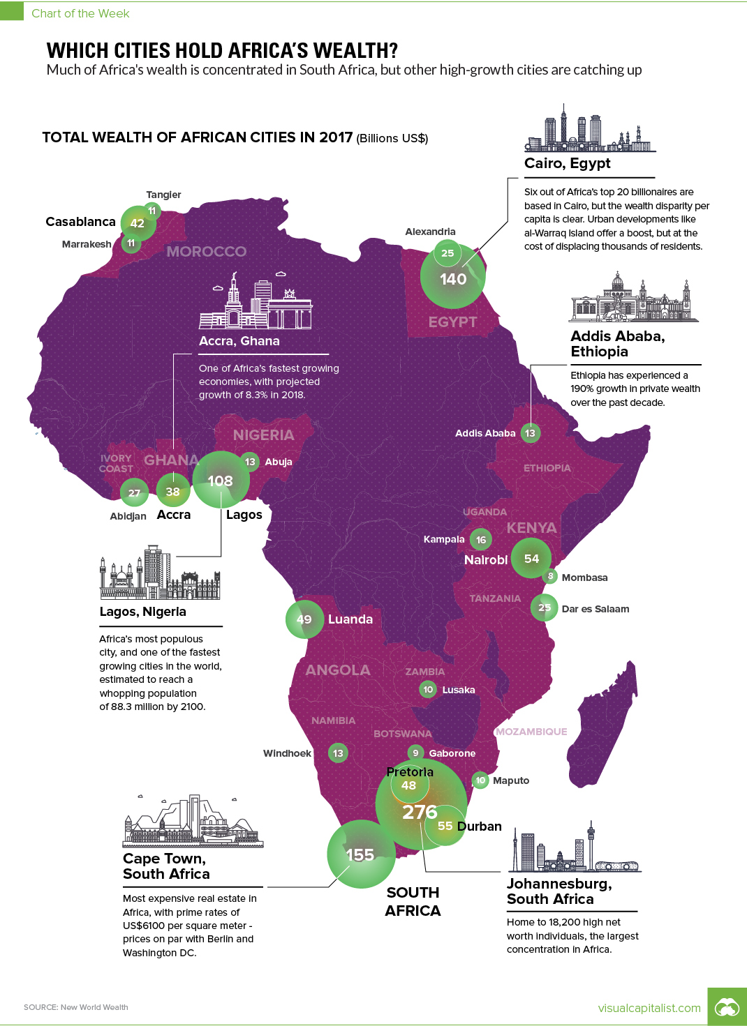 Info Map Which Cities Hold Africa S Wealth Non