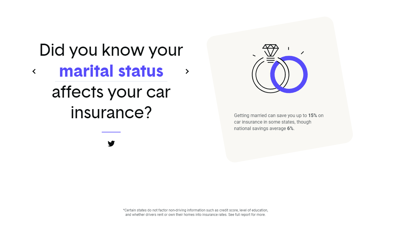 Did you know your marital status affects your car