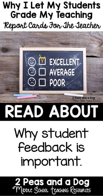 """It is important for students to feel that they have some ownership of their learning. One way to provide student voice in the classroom is by allowing them to provide regular and meaningful feedback on teacher lessons and the classroom environment. Read how one teacher uses """"teacher report cards"""" in her classroom to create an inclusive classroom and to constantly evolve her teaching practice from the 2 Peas and a Dog blog."""