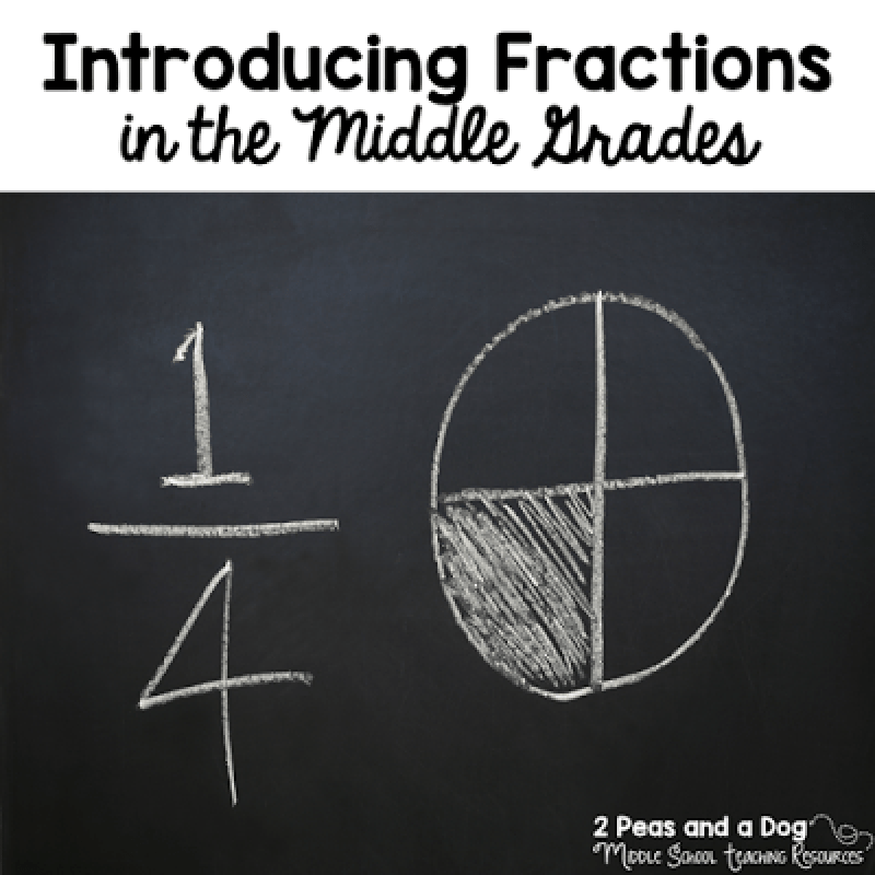 Introducing fractions to upper grades and middle school students does not have to be boring. Try this fun idea for starting or ending your fractions unit from the 2 Peas and a Dog blog.