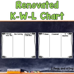 The Renovated K-W-L Graphic Organizer