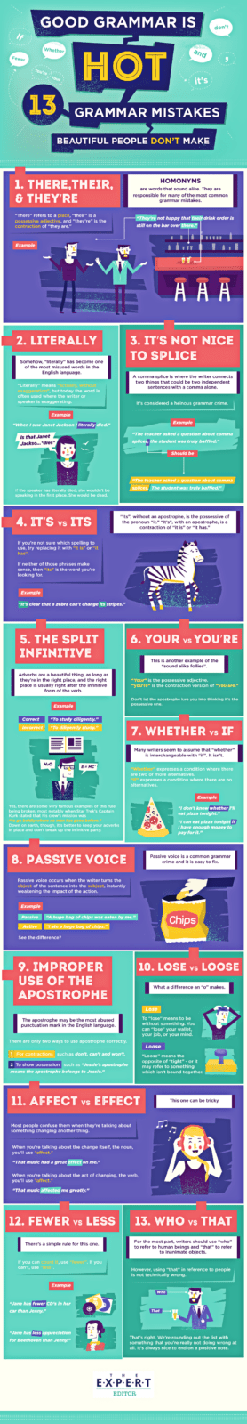 Most Common Grammar Mistakes that Native English Speakers Make