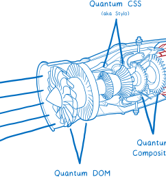 drawing of a jet engine labeled with the different project quantum projects [ 4343 x 2595 Pixel ]