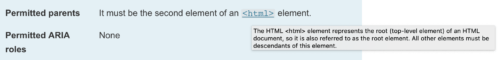 A rendered link to documentation for an CODE element, displaying a tooltip that contains a summary of the linked documentation. inch width=