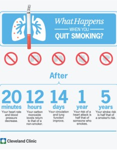 So how do you quit also tips to help smoking  health essentials from cleveland clinic rh healthevelandclinic