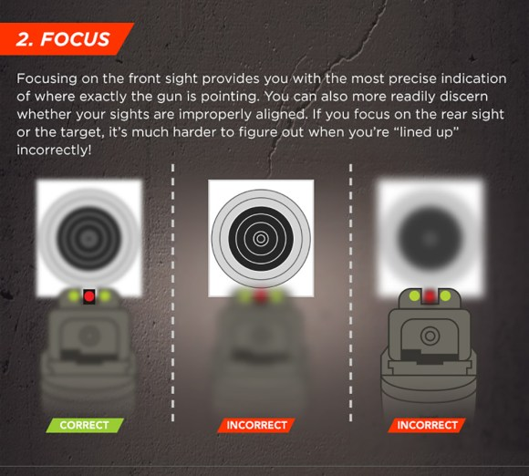 Infographic: Pistol Shooting Fundamentals | RECOIL OFFGRID