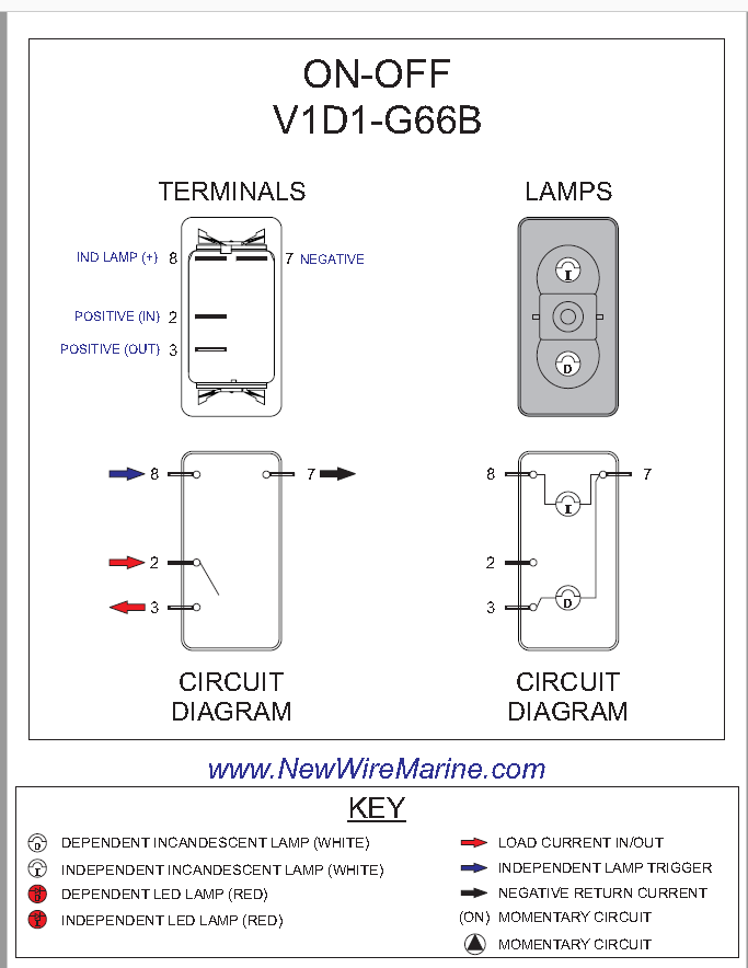 Carling Switch Wiring Diagrams : carling, switch, wiring, diagrams, Rocker, Switch, Wiring, Diagrams, Marine
