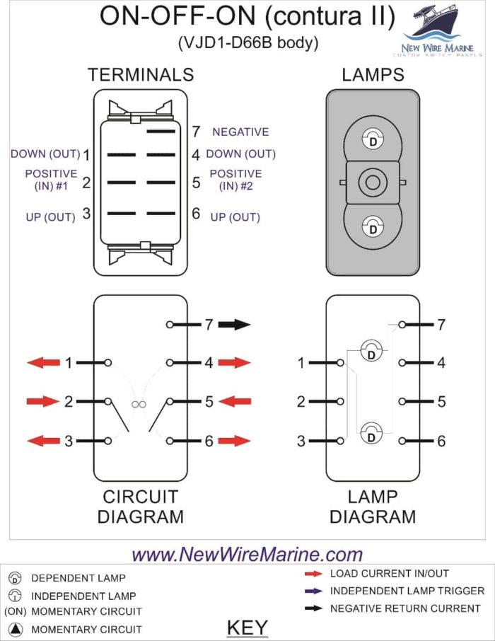 12 Volt 3 Way Switch Wiring Diagram : switch, wiring, diagram, ON-OFF-ON, Marine, Rocker, Switch, Carling