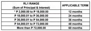 SSS-Loan-Restructuring-Program-2016-2017
