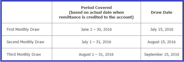 BPI-remittance-promo-raffle-draw