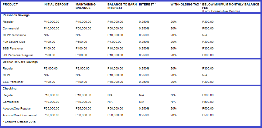 metrobank-savings-account