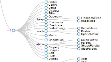 how to make a tree diagram rockford p2 wiring create generated from data using d3