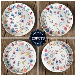 Class Plates