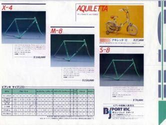 1988p81
