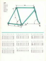 1991 catalog p0711