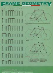 1994 catalog p1611