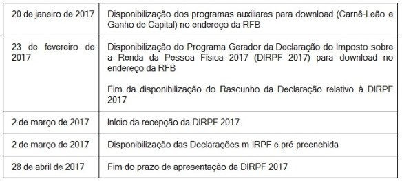 declaração imposto de renda 2018