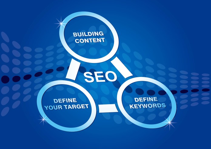Want To Work In The SEO Industry? Read This Article First!