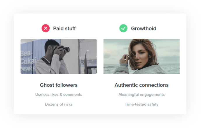 Growthoid Review: A Powerful Tool to Boost Organic Instagram Followers