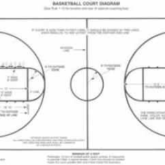 Ncaa Basketball Court Diagram Cub Cadet Rzt 50 Belt Gym Floor Layout With Dimensions Download Diagrams