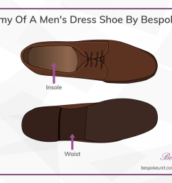 anatomy of men s dress shoe top bottom [ 1100 x 750 Pixel ]