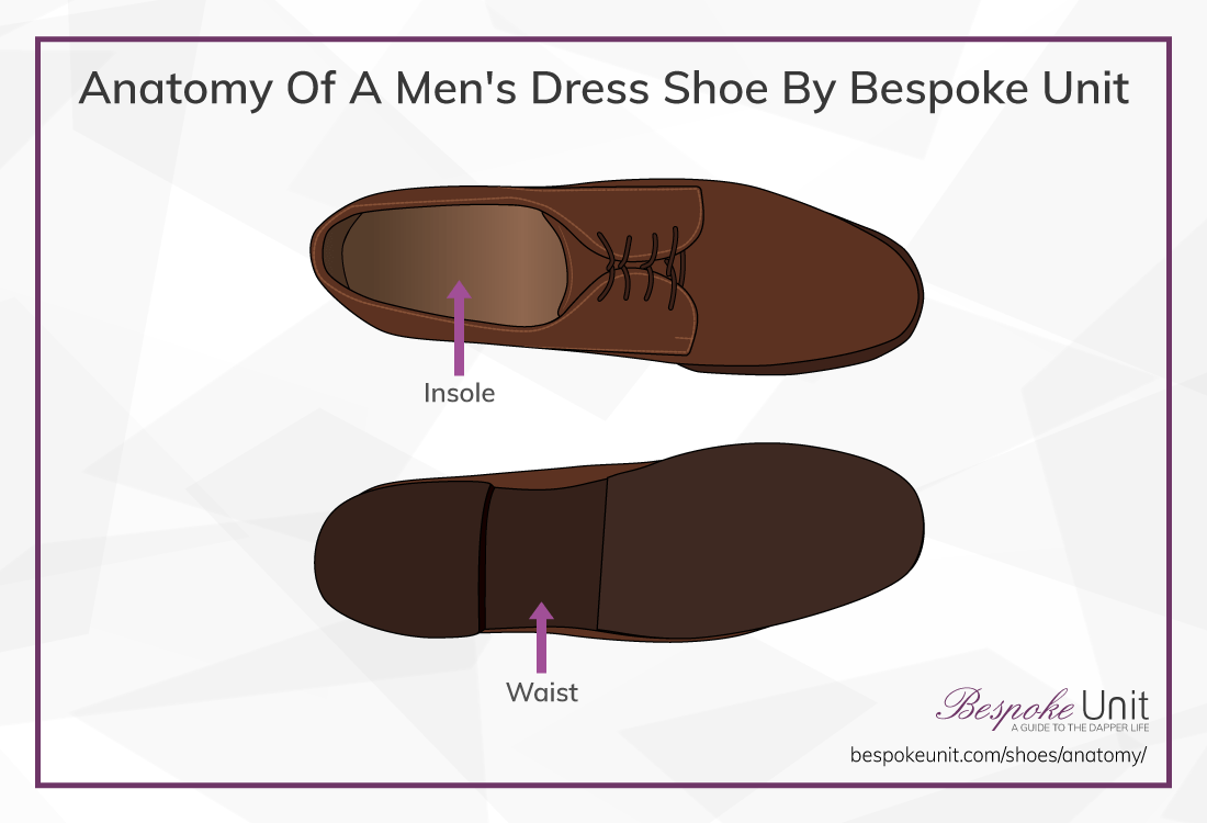 hight resolution of anatomy of men s dress shoe top bottom