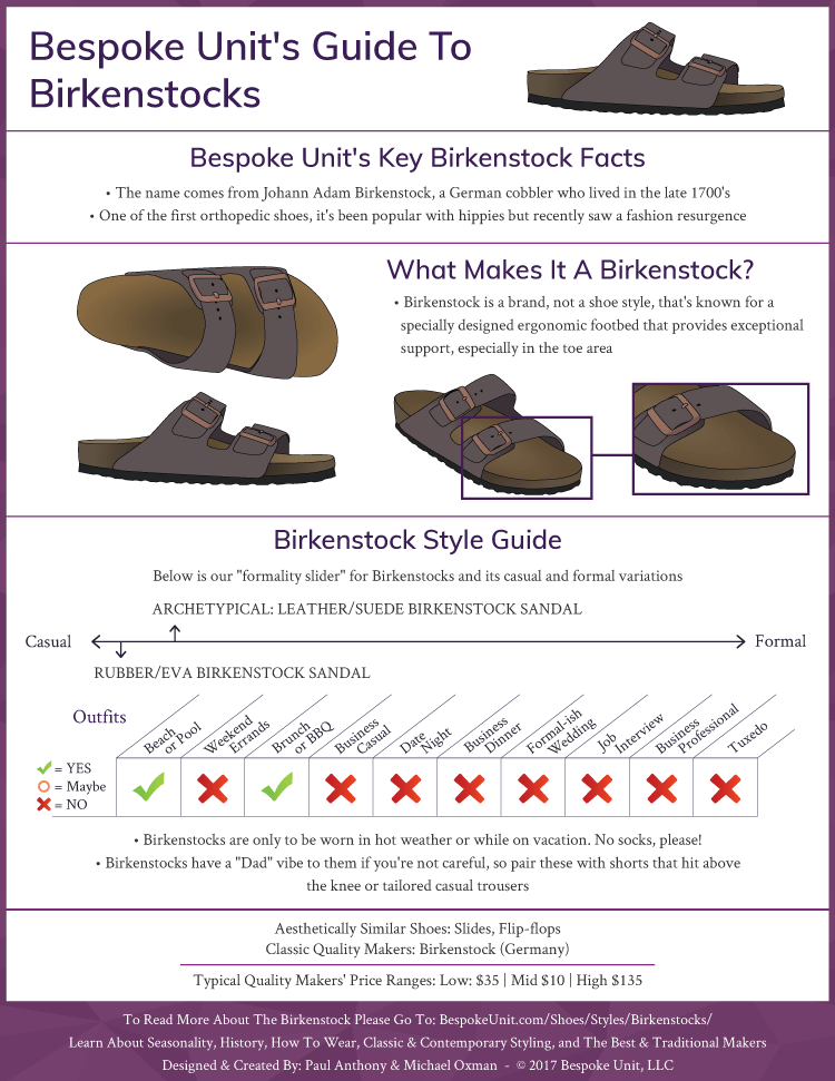 What Is A Birkenstock