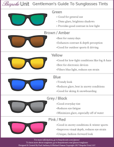 Click here for  downloadable infographic on sunglasses tints also best polarized where to buy  tint guide rh bespokeunit