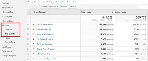 Event Categories in Google Analytics