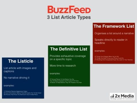 3 Listar tipos de artículos