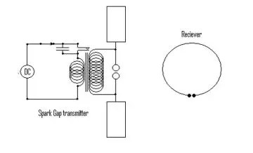 Heinrich Hertz and Maxwell's theory of wave propagation