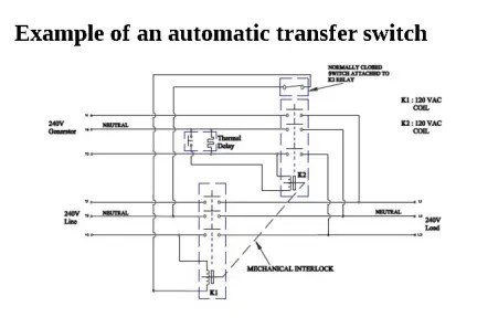 How the NEC looks at switches