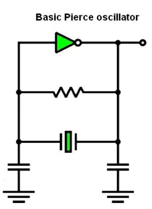 The ups and downs of oscillators in test equipment