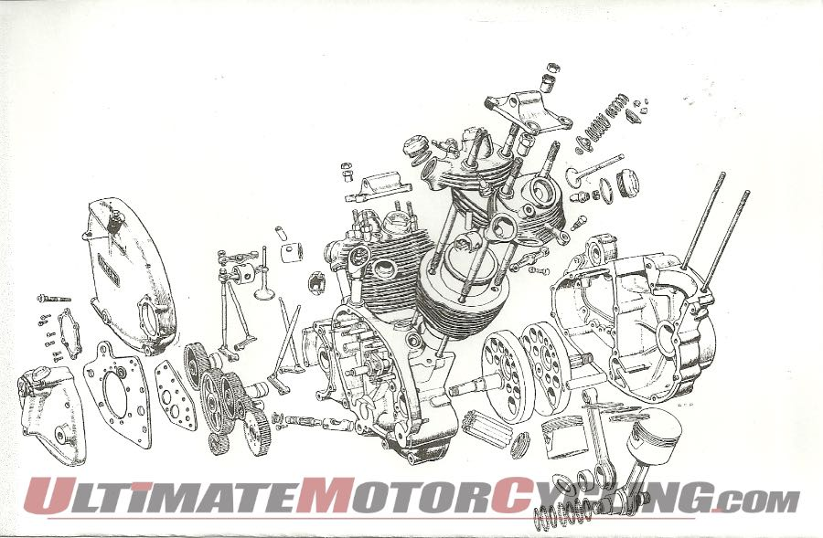 Harley Davidson Twin Cam 103 Engine Diagram. Diagram. Auto