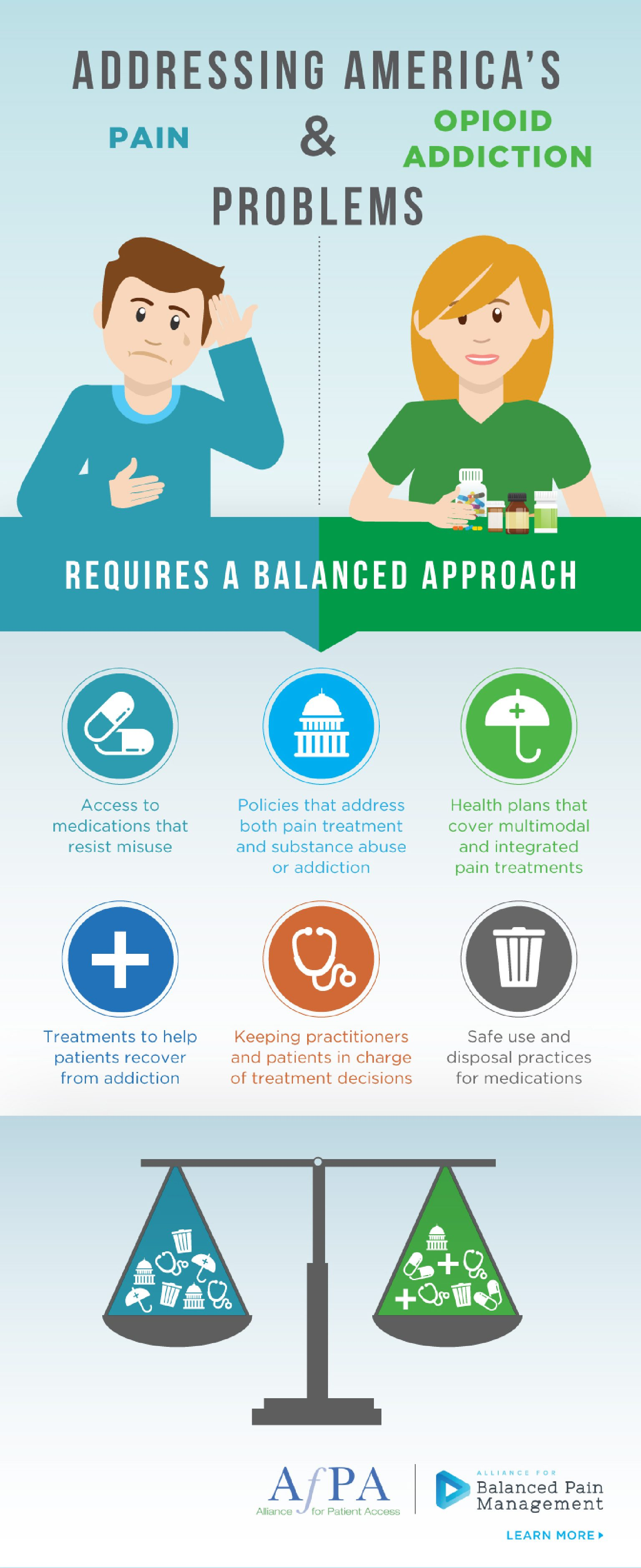 Resources Alliance For Balanced Pain Management