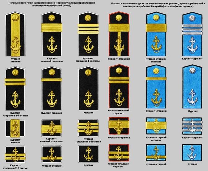 Корабли черноморского флота россии фото рак