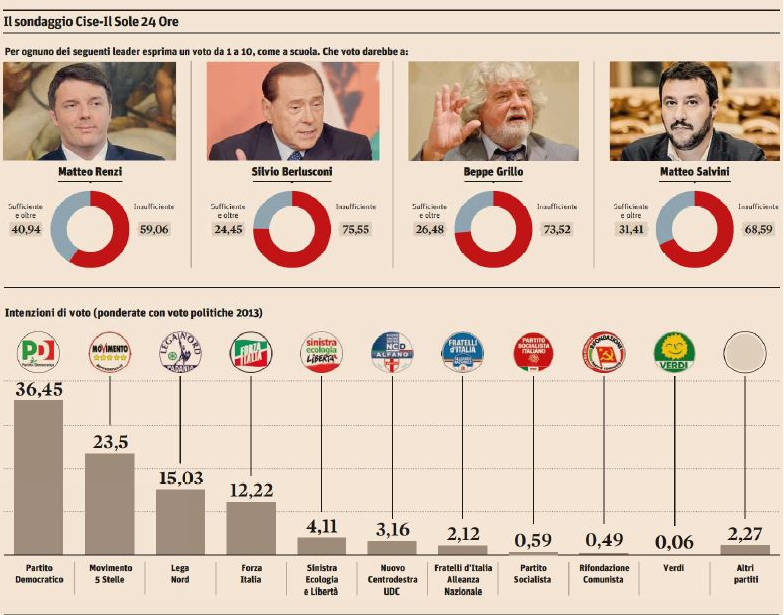sole24-2