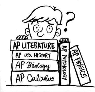 Home – AP Central (Advanced Placement and Honors)