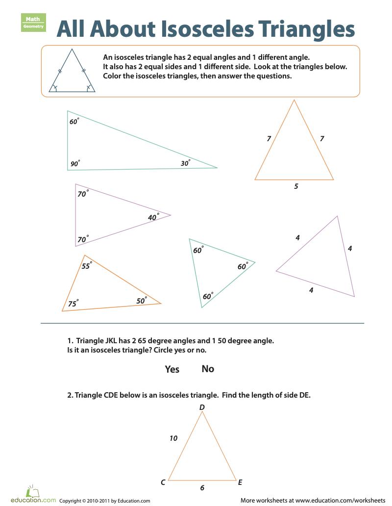 medium resolution of 3rd Grade – Parents – Vonore Elementary School