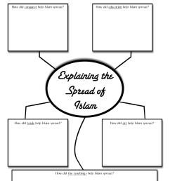 Primary homework help 5 pillars of islam [ 1338 x 1052 Pixel ]