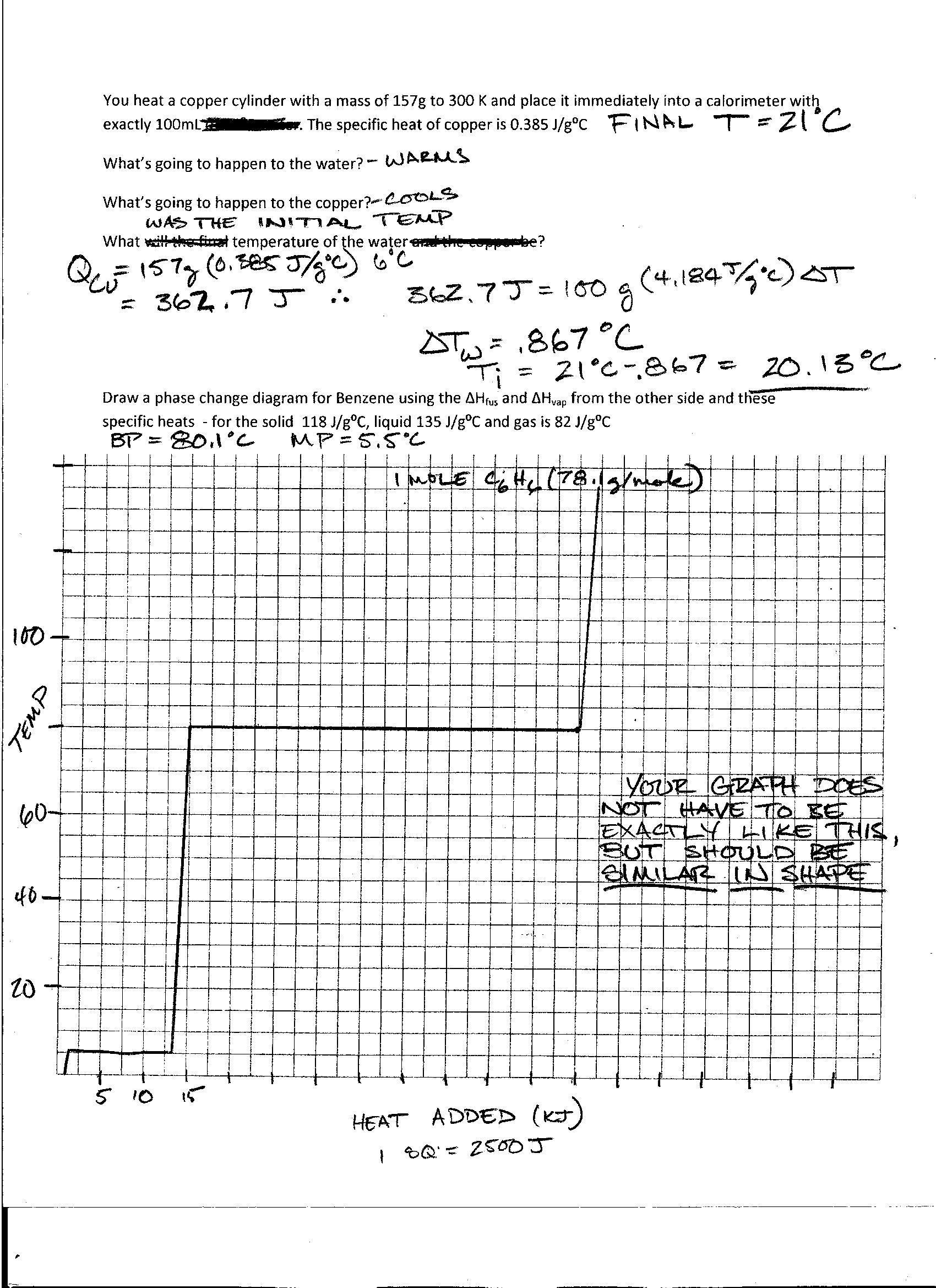 Wiring Database 29 Blank Phase Change Diagram
