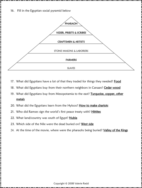 small resolution of Social Studies - 6th Grade – Coach Taylor Hill – Bon Lin Middle School