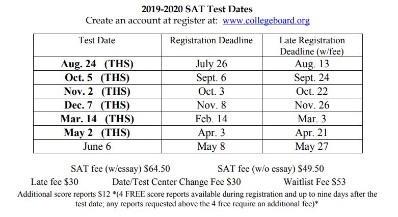 SAT & ACT Dates and Becoming Academically Ready for